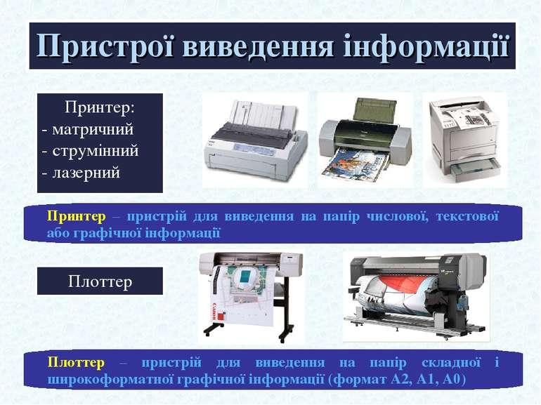 Принтер: - матричний - струмінний - лазерний Пристрої виведення інформації Пл...