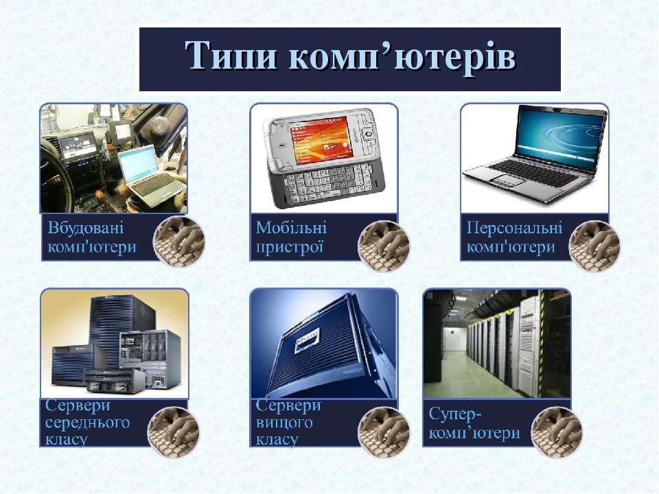 Типи комп'ютерів