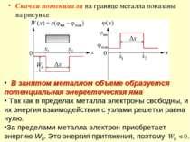 Скачки потенциала на границе металла показаны на рисунке В занятом металлом о...
