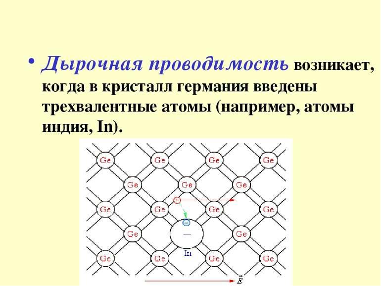 Дырочная проводимость возникает, когда в кристалл германия введены трехвалент...