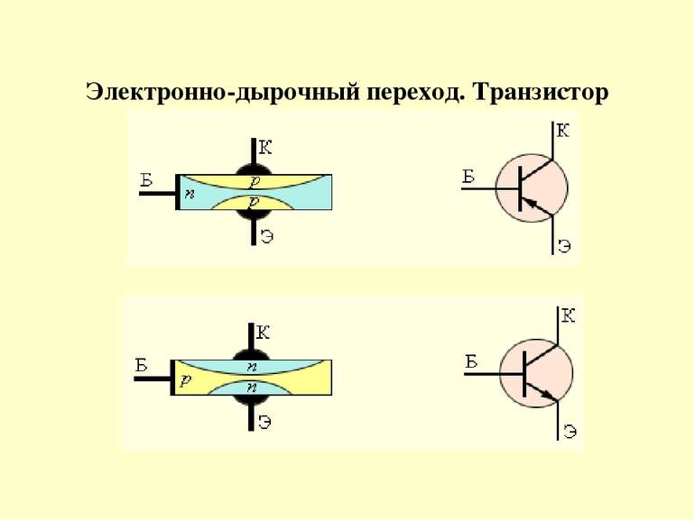 Электронно-дырочный переход. Транзистор