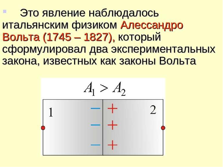 Это явление наблюдалось итальянским физиком Алессандро Вольта (1745 – 1827), ...