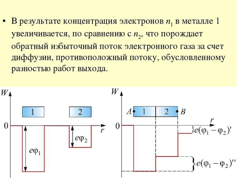 В результате концентрация электронов n1 в металле 1 увеличивается, по сравнен...