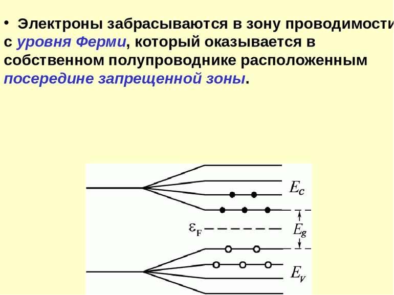 Электроны забрасываются в зону проводимости с уровня Ферми, который оказывает...