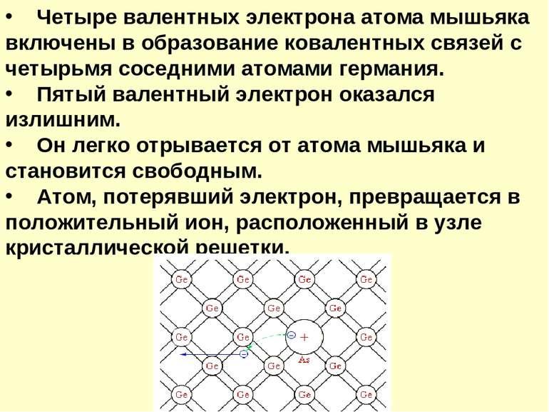 Четыре валентных электрона атома мышьяка включены в образование ковалентных с...