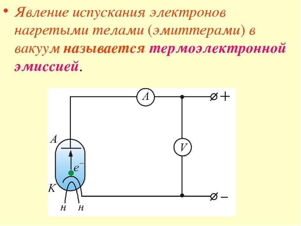 Явление испускания электронов нагретыми телами (эмиттерами) в вакуум называет...