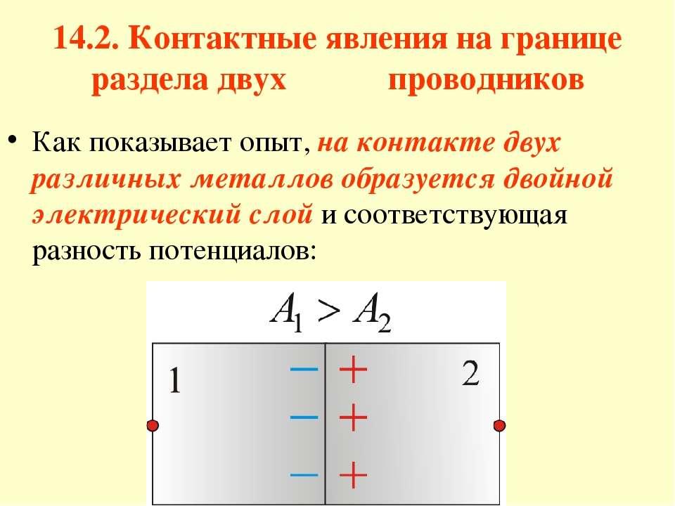 14.2. Контактные явления на границе раздела двух проводников Как показывает о...