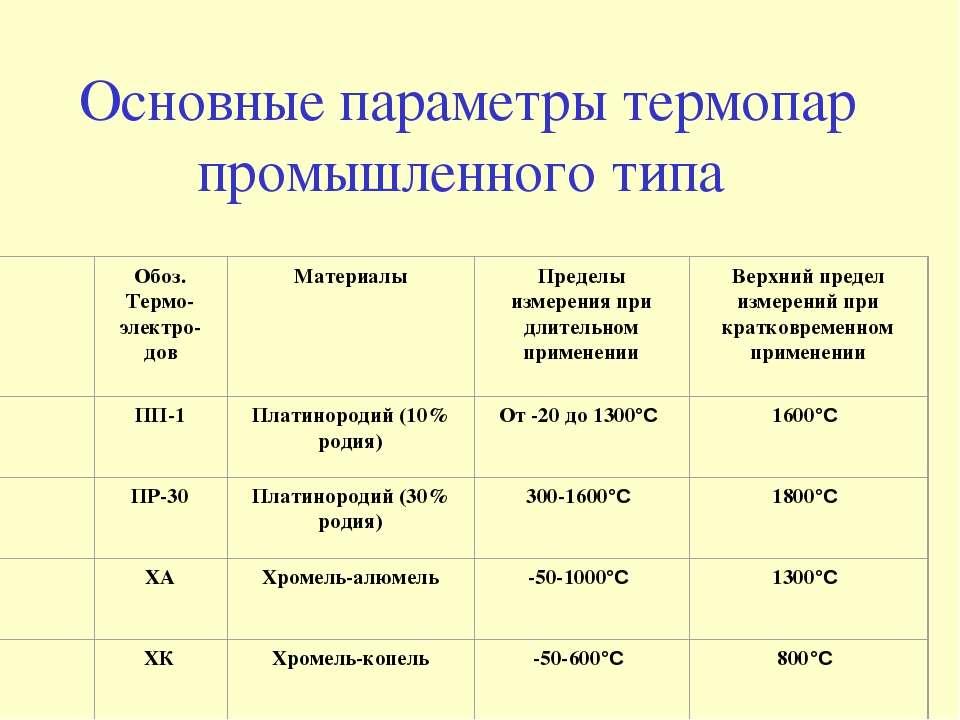 Основные параметры термопар промышленного типа