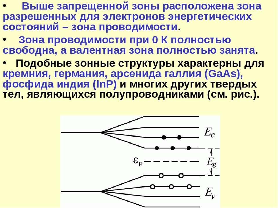 Выше запрещенной зоны расположена зона разрешенных для электронов энергетичес...