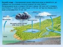 Колоо біг води — безперервний процес обертання води наземній кулі, що відбу...