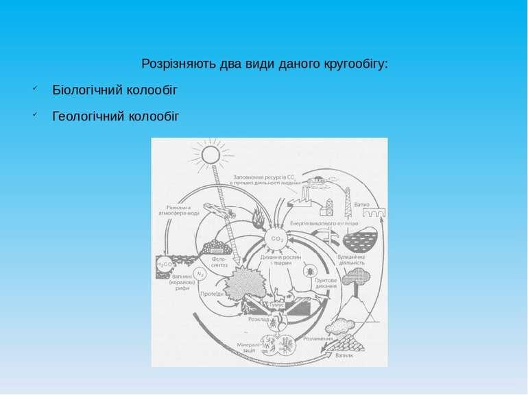 Розрізняють два види даного кругообігу: Біологічний колообіг Геологічний коло...