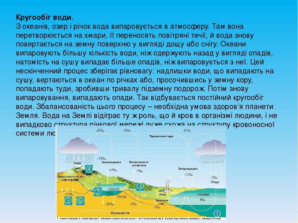 Кругообіг води. З океанів, озер і річок вода випаровується в атмосферу. Там в...