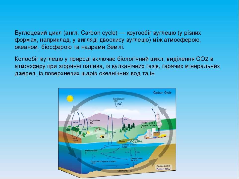 Вуглеце вий цикл (англ. Carbon cycle) — кругообіг вуглецю (у різних формах, н...
