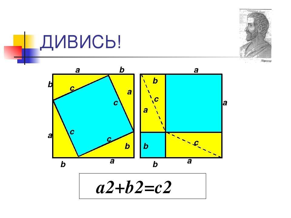 ДИВИСЬ! а2+b2=с2 а а а а а а а а b b b b b b b с с с с с с