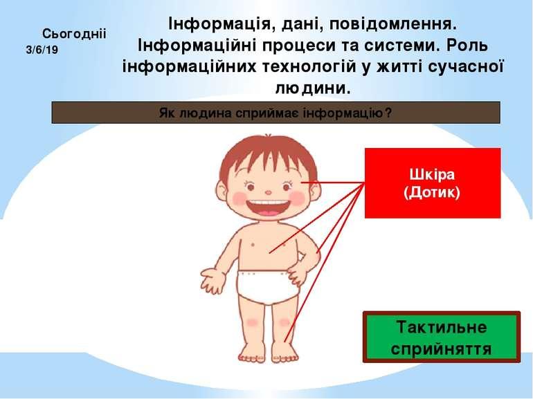 Як людина сприймає інформацію? Шкіра (Дотик) Сьогодніі Тактильне сприйняття І...