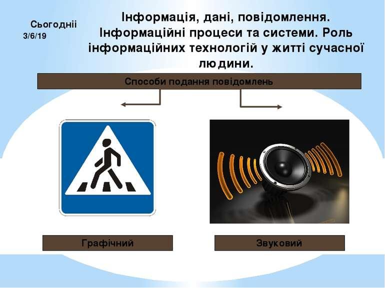 Способи подання повідомлень Графічний Звуковий Сьогодніі Інформація, дані, по...
