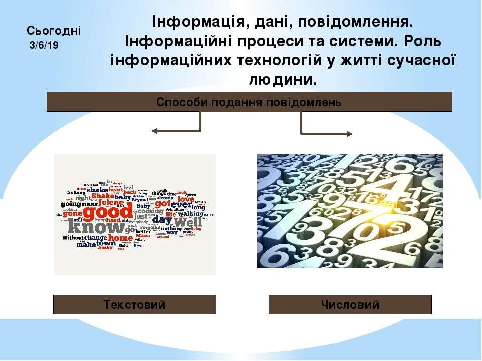 Способи подання повідомлень Текстовий Числовий Сьогодні Інформація, дані, пов...
