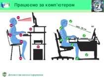 Працюємо за комп'ютером Допомога при вивченні інформатики Допомога при вивчен...