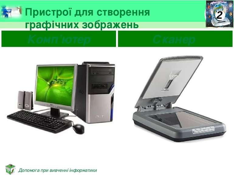 Пристрої для створення графічних зображень Комп'ютер Сканер Допомога при вивч...