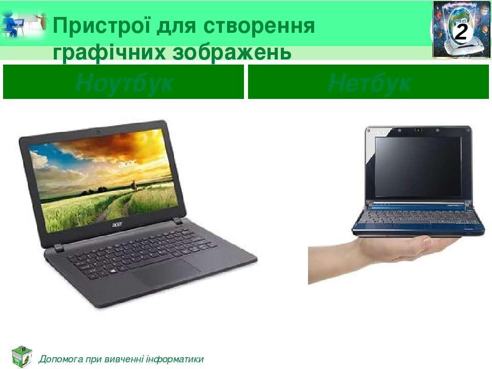 Пристрої для створення графічних зображень Ноутбук Нетбук Допомога при вивчен...