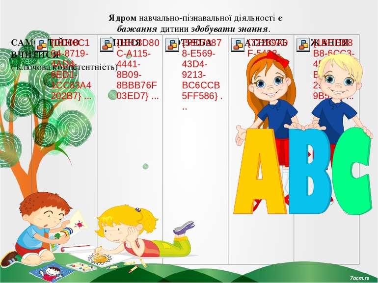 Ядром навчально-пізнавальної діяльності є бажання дитини здобувати знання.