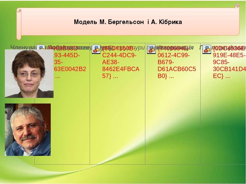 Модель М.Бергельсон і А.Кібрика