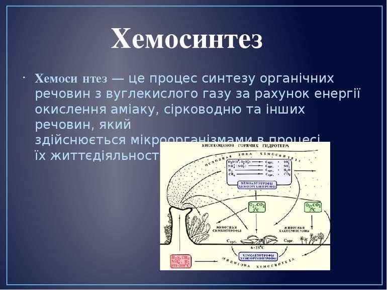 Хемоси нтез— це процессинтезуорганічних речовинзвуглекислого газуза рах...