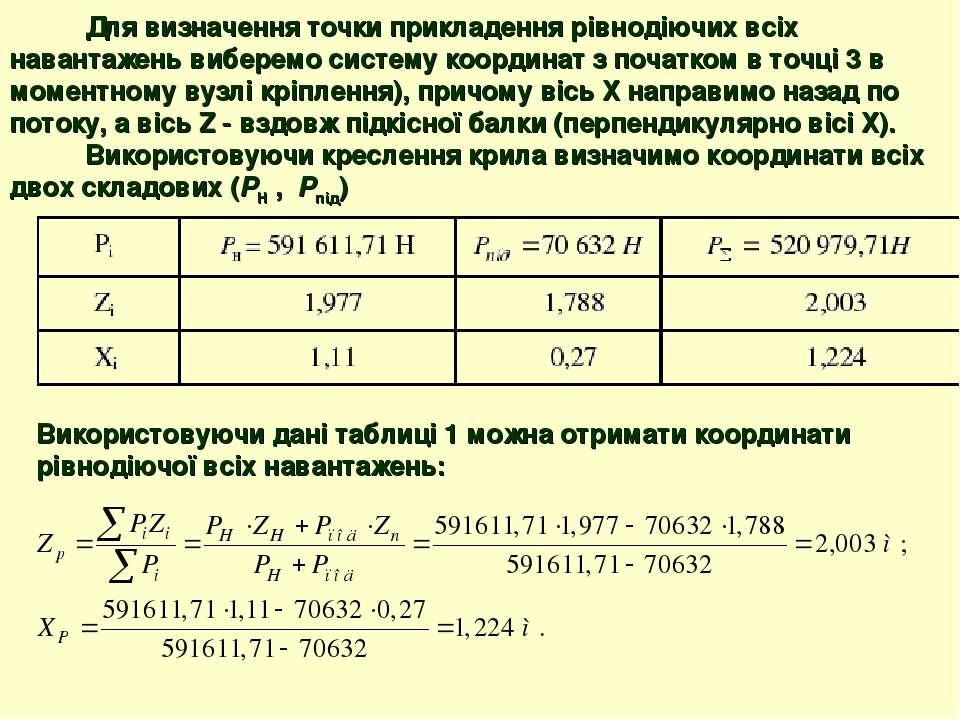 Для визначення точки прикладення рівнодіючих всіх навантажень виберемо систем...