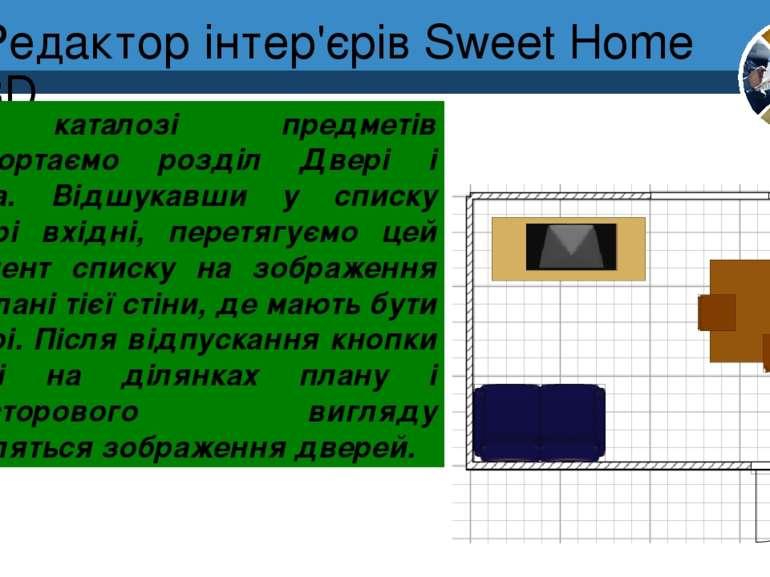 Редактор інтер'єрів Sweet Home 3D Розділ 8 § 30 У каталозі предметів розгорта...