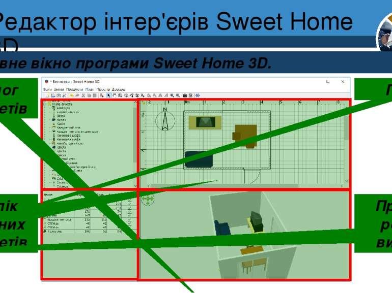 Редактор інтер'єрів Sweet Home 3D Розділ 8 § 30 Головне вікно програми Sweet ...
