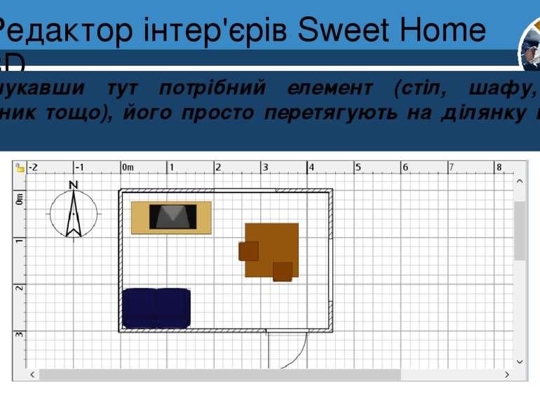 Редактор інтер'єрів Sweet Home 3D Розділ 8 § 30 Відшукавши тут потрібний елем...