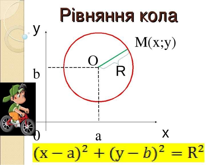 Рівняння кола y R