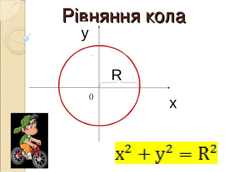 Рівняння кола