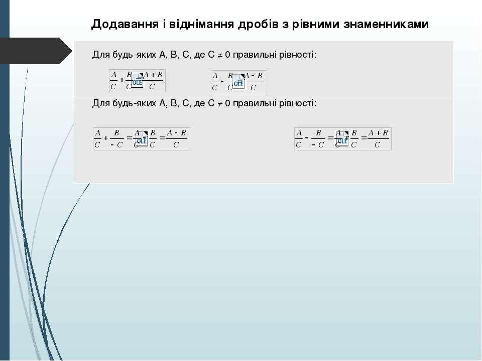 Додавання і віднімання дробів з рівними знаменниками Для будь-яких А, В, С, д...