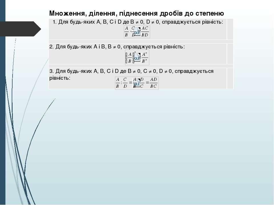 Множення, ділення, піднесення дробів до степеню 1. Для будь-яких А, В, С іDде...