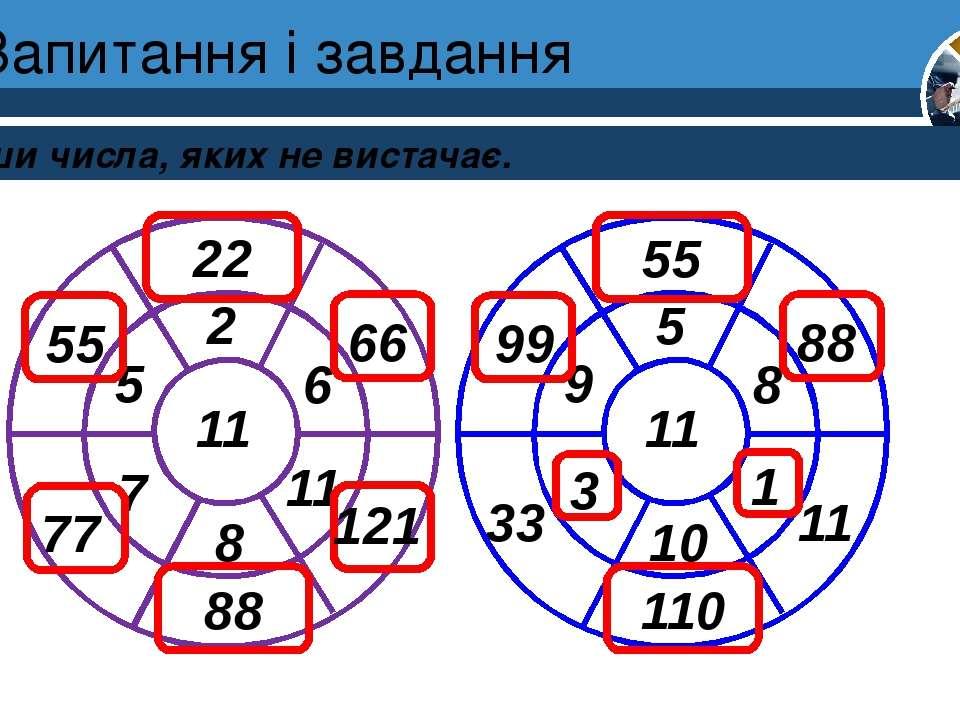 Запитання і завдання Упиши числа, яких не вистачає. Розділ 4 § 25 11 5 2 6 11...