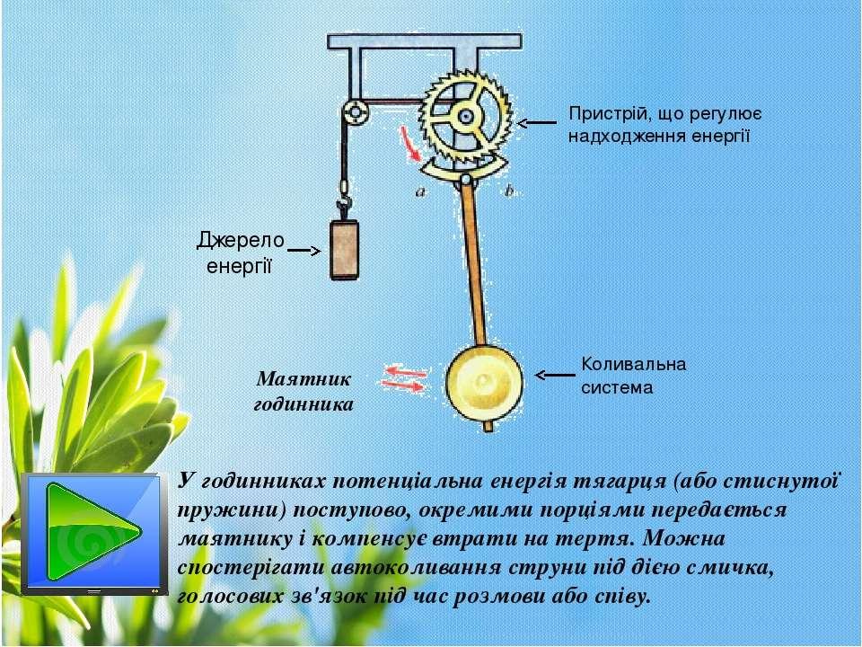 Маятник годинника Джерело енергії Пристрій, що регулює надходження енергії Ко...