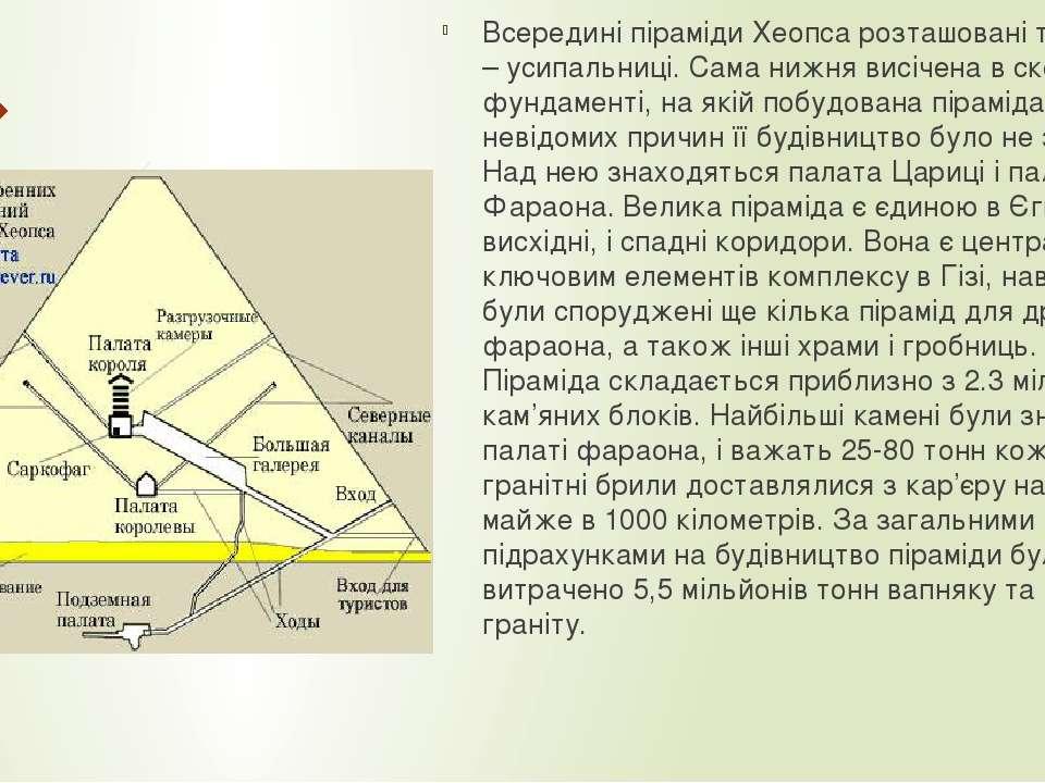 Всередині піраміди Хеопса розташовані три палати – усипальниці. Сама нижня ви...