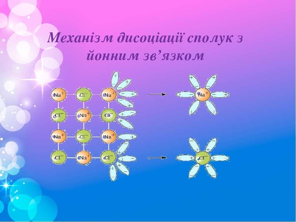 Механізм дисоціації сполук з йонним зв'язком