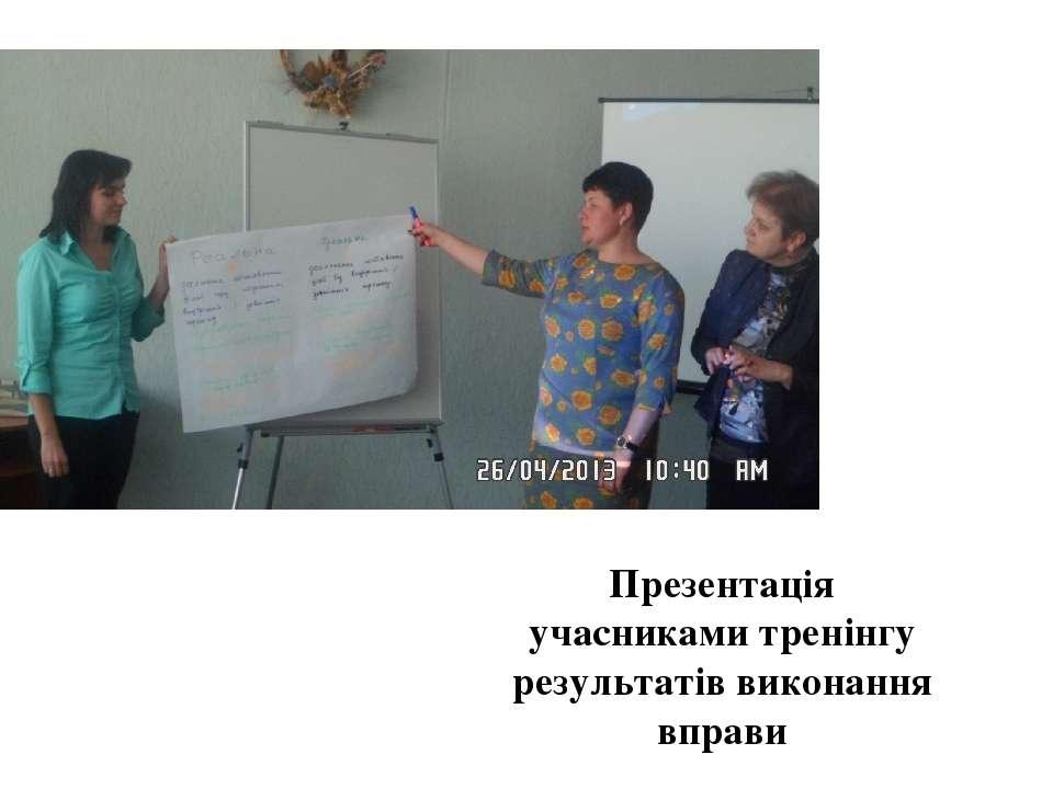 Презентація учасниками тренінгу результатів виконання вправи