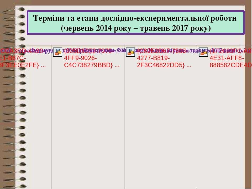 Терміни та етапи дослідно-експериментальної роботи (червень 2014 року – траве...