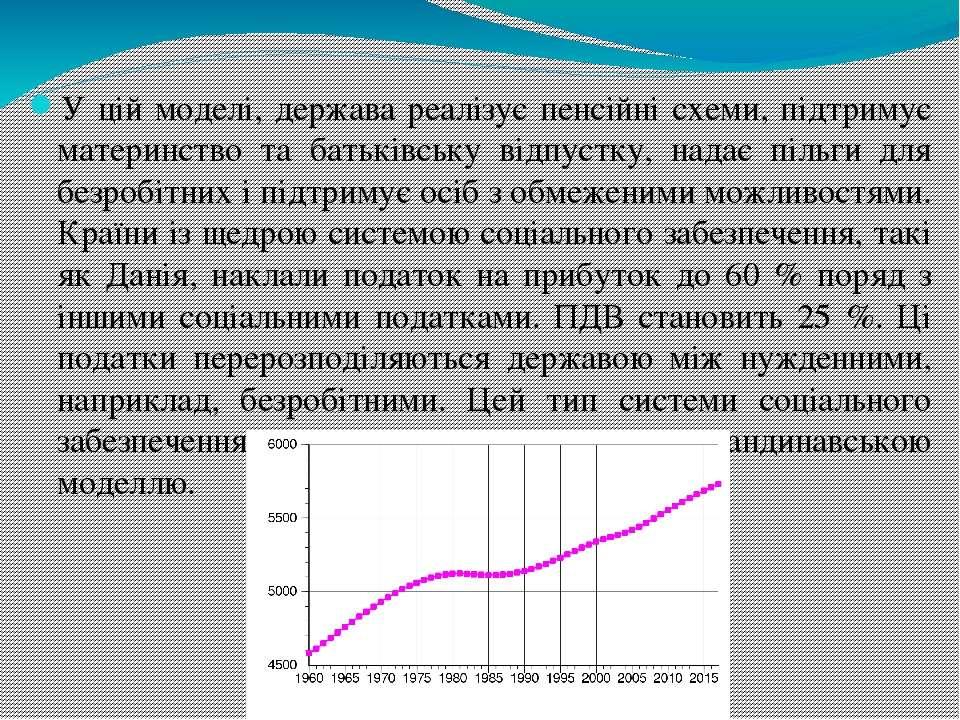 У цій моделі, держава реалізує пенсійні схеми, підтримує материнство та батьк...