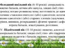 III.Молодший шкільний вік(6-10 років): аморальність і (або) пияцтво батьків...