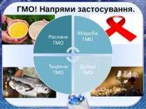 ГМО! Напрями застосування.