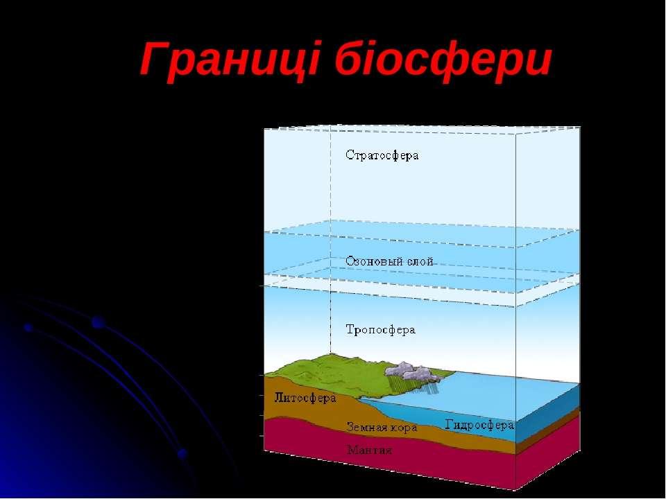 Границі біосфери