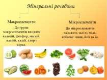 Мінеральні речовини Макроелементи Мікроелементи До групи макроелементів входя...