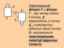 F F` X X` О Перетворення фігури F у фігуру F`, при якому кожна її точка X пер...
