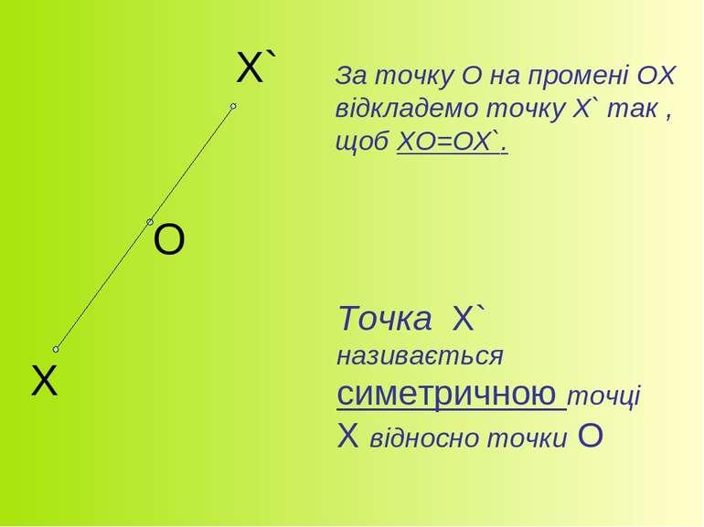 За точку О на промені ОХ відкладемо точку Х` так , щоб ХО=ОХ`. Точка Х` назив...