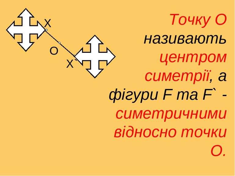 Х О Х` Точку О називають центром симетрії, а фігури F та F` - симетричними ві...