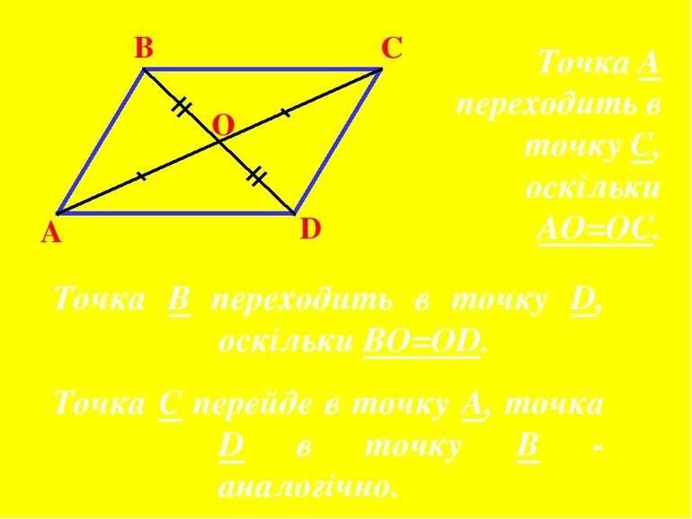 А В С D О Точка В переходить в точку D, оскільки ВО=ОD. Точка С перейде в точ...